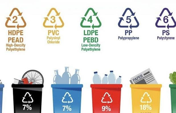 Nhà sản xuất, nhập khẩu phải có trách nhiệm tái chế bao bì